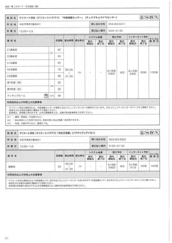 http://www.hcf.or.jp/facilities/create/project/SKM_C364e16110716590_0001.jpg